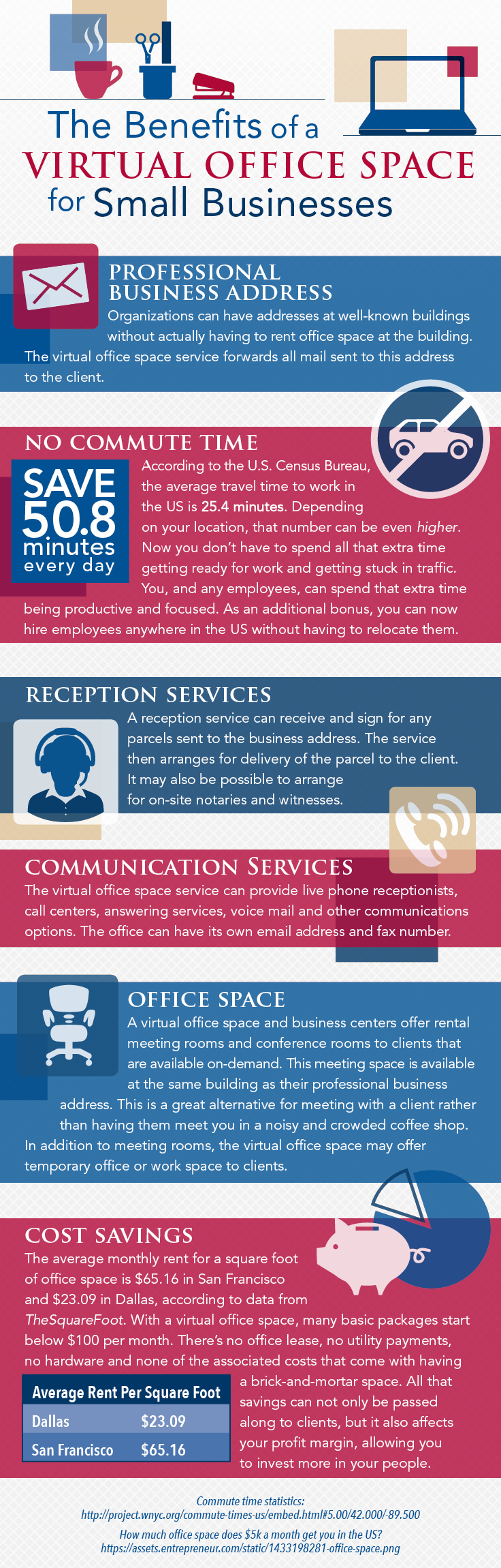 Infographic listing virtual office benefits